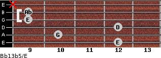 Bb13b5/E for guitar on frets 12, 10, 12, 9, 9, x
