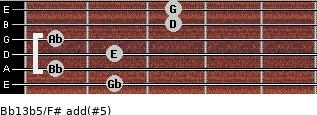 Bb13b5/F# add(#5) guitar chord