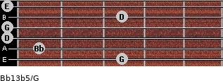 Bb13b5/G for guitar on frets 3, 1, 0, 0, 3, 0