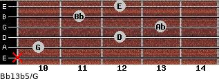 Bb13b5/G for guitar on frets x, 10, 12, 13, 11, 12