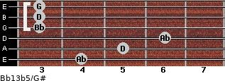 Bb13b5/G# for guitar on frets 4, 5, 6, 3, 3, 3