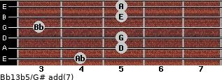 Bb13b5/G# add(7) guitar chord