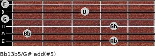 Bb13b5/G# add(#5) guitar chord