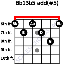 Bb13b5add(#5) guitar chord
