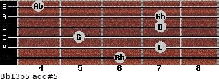 Bb13b5 add(#5) guitar chord