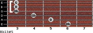 Bb13#5 for guitar on frets 6, 5, 4, 3, 3, 3