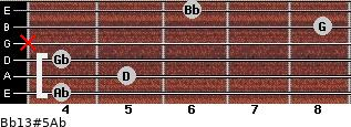 Bb13#5/Ab for guitar on frets 4, 5, 4, x, 8, 6