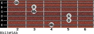 Bb13#5/Ab for guitar on frets 4, 5, 5, 3, 3, 2