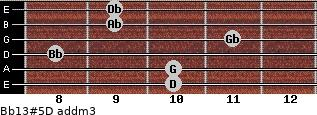 Bb13#5/D add(m3) guitar chord