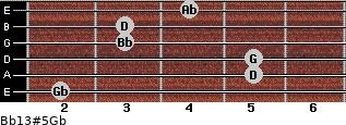 Bb13#5/Gb for guitar on frets 2, 5, 5, 3, 3, 4