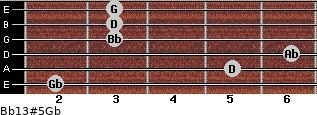 Bb13#5/Gb for guitar on frets 2, 5, 6, 3, 3, 3
