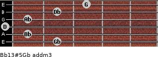 Bb13#5/Gb add(m3) for guitar on frets 2, 1, 0, 1, 2, 3
