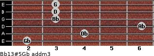 Bb13#5/Gb add(m3) for guitar on frets 2, 4, 6, 3, 3, 3