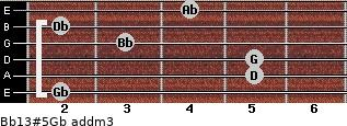 Bb13#5/Gb add(m3) for guitar on frets 2, 5, 5, 3, 2, 4