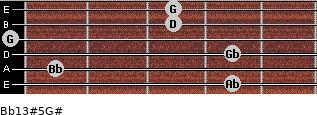 Bb13#5/G# for guitar on frets 4, 1, 4, 0, 3, 3