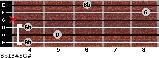 Bb13#5/G# for guitar on frets 4, 5, 4, x, 8, 6