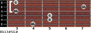 Bb13#5/G# for guitar on frets 4, 5, 5, 3, 7, 3