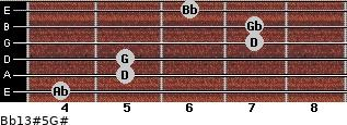 Bb13#5/G# for guitar on frets 4, 5, 5, 7, 7, 6