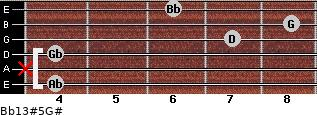 Bb13#5/G# for guitar on frets 4, x, 4, 7, 8, 6