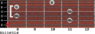 Bb13#5/G# for guitar on frets x, 11, 8, 11, 8, 10