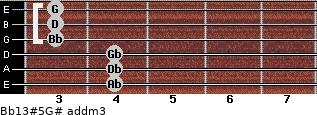 Bb13#5/G# add(m3) for guitar on frets 4, 4, 4, 3, 3, 3