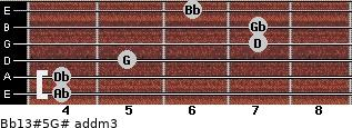Bb13#5/G# add(m3) for guitar on frets 4, 4, 5, 7, 7, 6