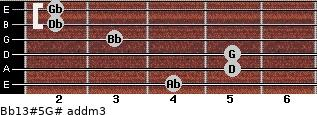 Bb13#5/G# add(m3) for guitar on frets 4, 5, 5, 3, 2, 2