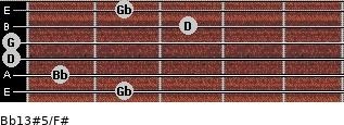 Bb13#5/F# for guitar on frets 2, 1, 0, 0, 3, 2