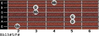 Bb13#5/F# for guitar on frets 2, 5, 5, 3, 3, 4
