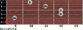 Bb13#5/F# for guitar on frets x, 9, 12, 12, 11, 10