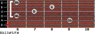 Bb13#5/F# for guitar on frets x, 9, 6, 7, 8, 6