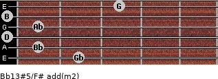 Bb13#5/F# add(m2) guitar chord