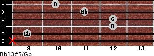 Bb13#5/Gb for guitar on frets x, 9, 12, 12, 11, 10