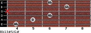 Bb13#5/G# for guitar on frets 4, 5, 6, x, 7, 6