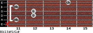 Bb13#5/G# for guitar on frets x, 11, 12, 12, 11, 14