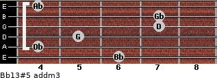 Bb13#5 add(m3) guitar chord