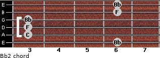 Bb2 for guitar on frets 6, 3, 3, 3, 6, 6