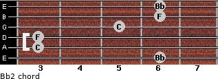 Bb2 for guitar on frets 6, 3, 3, 5, 6, 6
