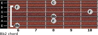 Bb2 for guitar on frets 6, 8, 8, 10, 6, 8
