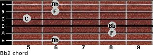 Bb2 for guitar on frets 6, 8, 8, 5, 6, 6