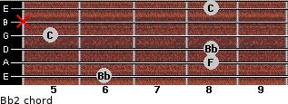 Bb2 for guitar on frets 6, 8, 8, 5, x, 8
