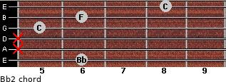 Bb2 for guitar on frets 6, x, x, 5, 6, 8