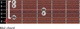 Bb2 for guitar on frets x, 1, 3, 3, 1, 1