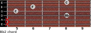 Bb2 for guitar on frets x, x, 8, 5, 6, 8