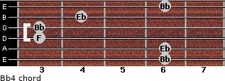 Bb4 for guitar on frets 6, 6, 3, 3, 4, 6