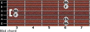 Bb4 for guitar on frets 6, 6, 3, 3, 6, 6