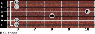 Bb4 for guitar on frets 6, 6, 8, 10, 6, 6