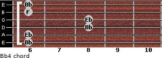 Bb4 for guitar on frets 6, 6, 8, 8, 6, 6