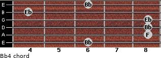 Bb4 for guitar on frets 6, 8, 8, 8, 4, 6