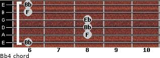 Bb4 for guitar on frets 6, 8, 8, 8, 6, 6